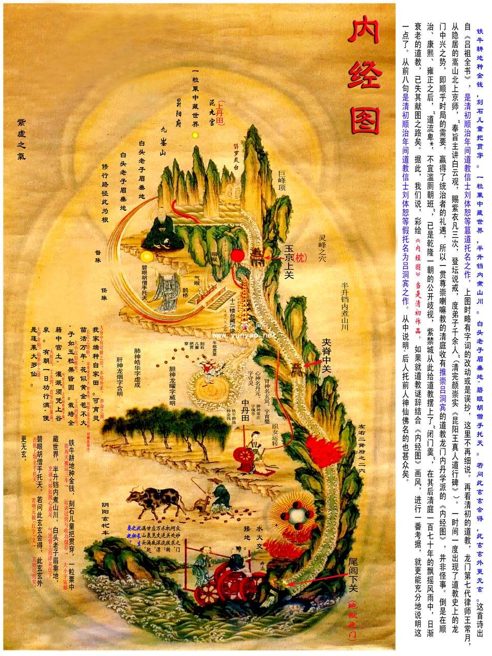 Вк. 00. Даосская антропология: nei jing tu & xiu zhen tu